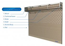 Why should you choose synchronized roller shutter?